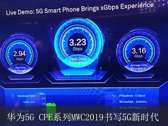 全場景多終端 華為5G CPE系列MWC2019書寫5G新時代