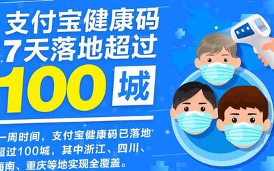 支付宝健康码全国飞速扩展 为精准防疫提供双重支持