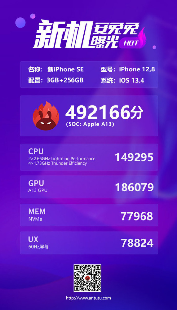 iPhone SE性能如何?A13仿生配3GB内存跑分近50万