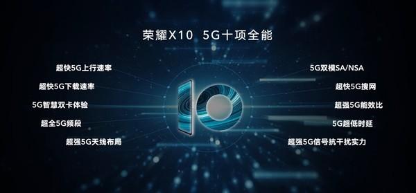 鑽h€€X10 5G鑳藉姏