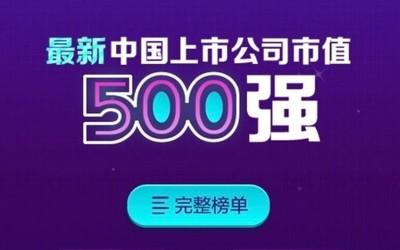 中国上市公司市值500强名单出炉:腾讯超越阿里巴巴