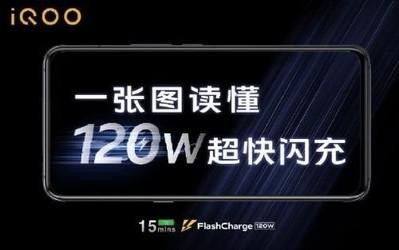 15分钟充满!一图读懂iQOO 120W超级快充量产的秘密
