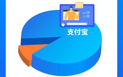"""服务超2000万用户!90%头部在线教育机构上支付宝开""""办事处"""""""