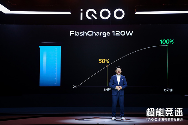 iQOO的120W閃充是怎樣練成的?技術/決心一個不能少