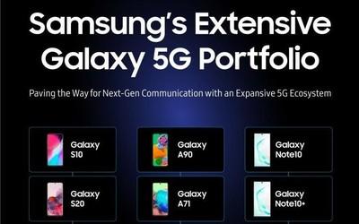 三星已经发布了多少款5G设备?手机平板笔电竟然都有
