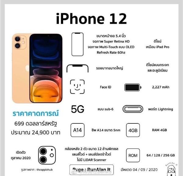 iPhone 12曝光
