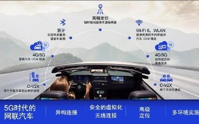 高通与威马汽车将共塑下一代汽车数字座舱和5G体验