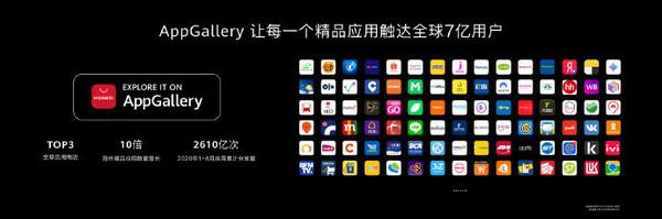 華為鴻蒙OS 2.0發布 年底就要上手機還有更多驚喜