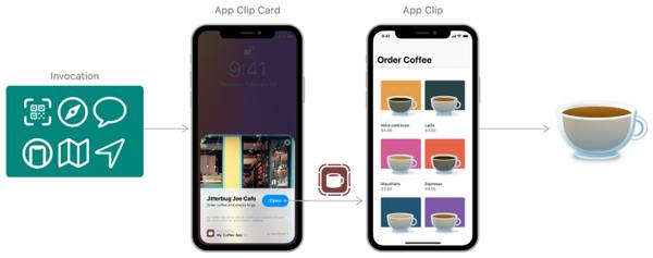 """苹果""""小程序""""App Clips体验如何?不想也不会替代App"""