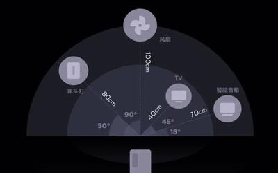 """手机一指操控智能家居!小米发布""""一指连""""UWB技术"""