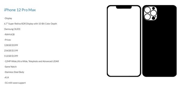 iPhone 12 Pro Max或将支持毫米波