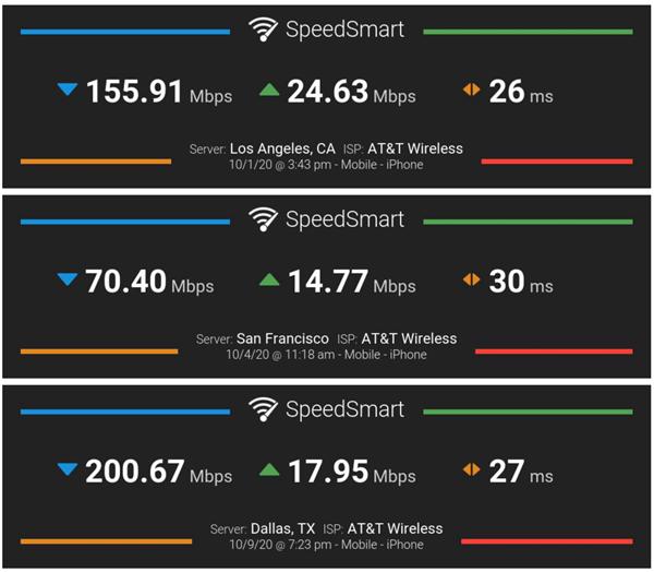 iPhone 12 5G速度到底有多快?来看看美国各地的测试