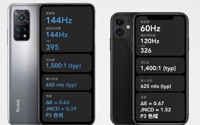 Redmi K30S至尊版屏幕PK iPhone 11 雷军力挺Redmi