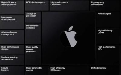 苹果新品发布会11月11日开启 三款MacBook或将亮相