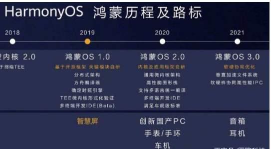 鸿蒙OS或于12月16日上线 官方:没说Mate40下月升级