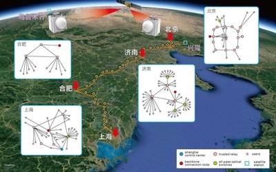 中国构建全球首个星地量子通信网 《自然》刊发成果