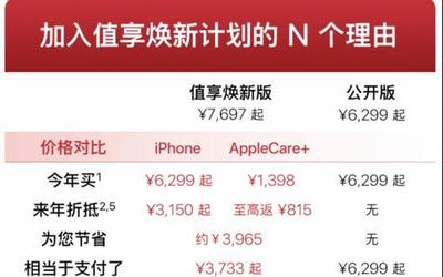 买得起却修不起?京东iPhone 12系列值享焕新计划来补救