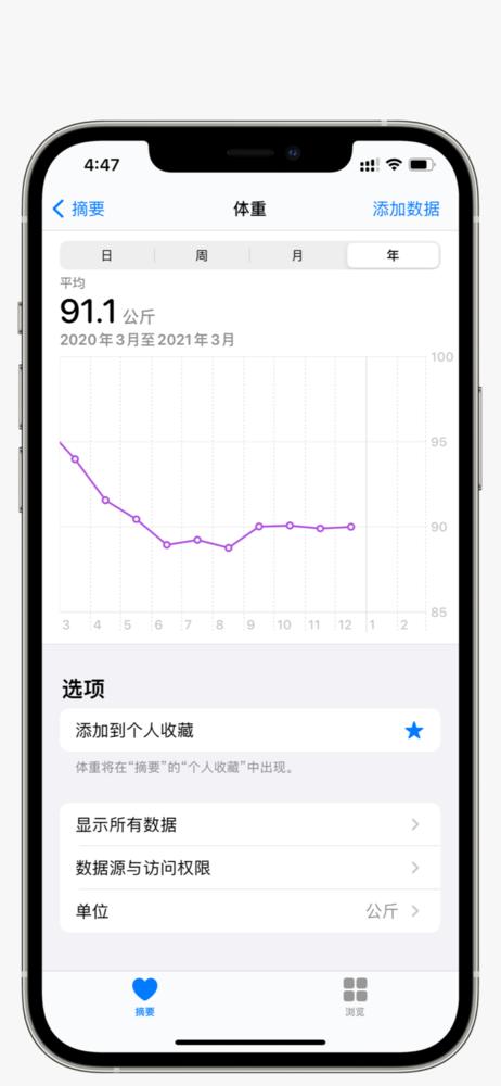 体脂秤测量的数据可以直接同步到健康App