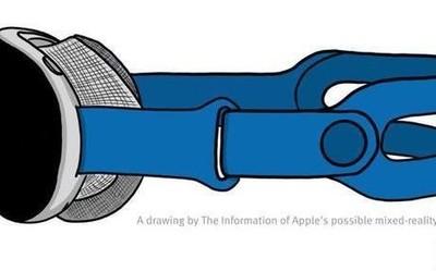 苹果MR头显细节曝光:配8K屏幕售价约为3000美元