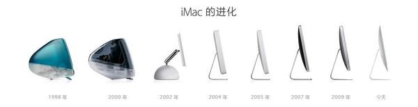 iMac进化过程