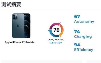 电池入驻DXOMARK评分标准 iPhone 12得分出人意料