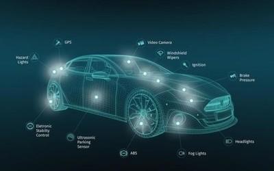 网信办就汽车数据安全管理征求意见 特斯拉表态了!