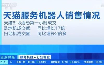 央视《正点财经》:今年618吸拖一体机成交额同比增长超5倍