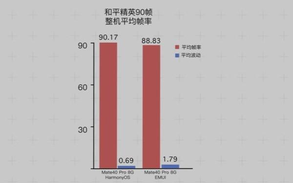 HarmonyOS瀵规瘮EMUI11 鐪嬪畬灏辨噦楦胯挋寮哄湪浣曞浜? title=