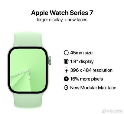 Apple Watch Series 7参数曝光(图源来自网络)