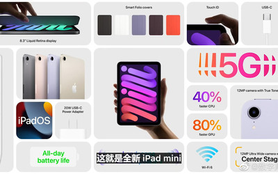 久违了!iPad mini 6正式发布 配全面屏 支持Touch ID