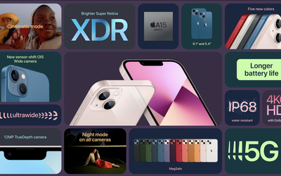 """""""十三香""""来了!苹果发布iPhone 13系列 支持120Hz高刷"""