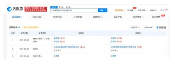 北京福旺房地产经纪有限公司发生工商变更